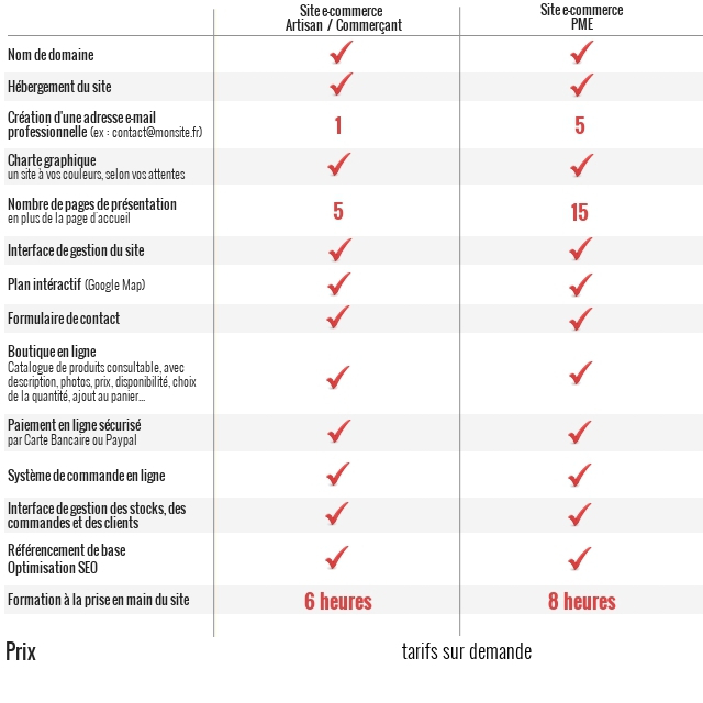 caracteristiques-sites-e-commerce